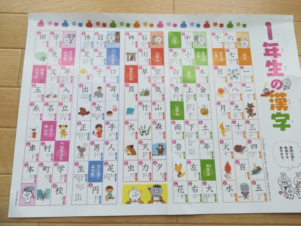 1年生の学習する全漢字のポスター